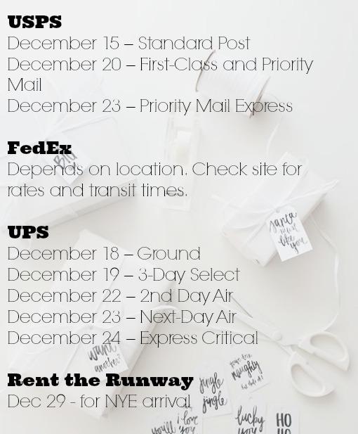 usps-shipping-dates